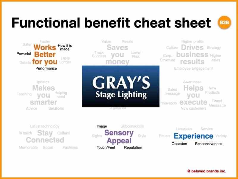 B2B Functional Benefits