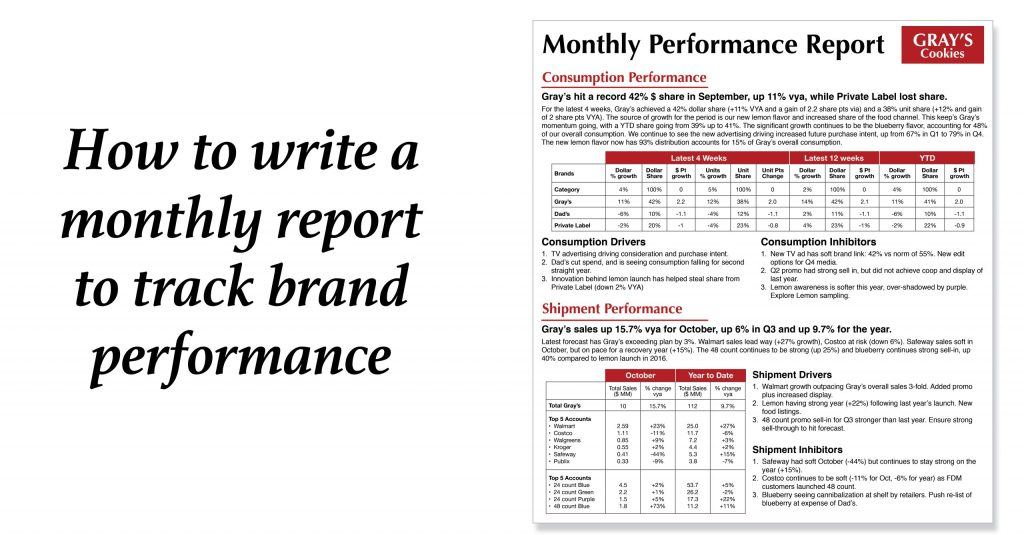 Monthly report performance business results