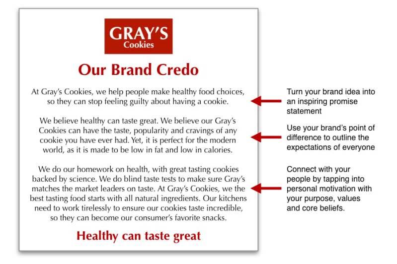 Brand Credo brand strategy