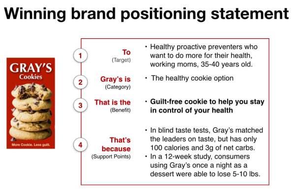 brand consumer benefits