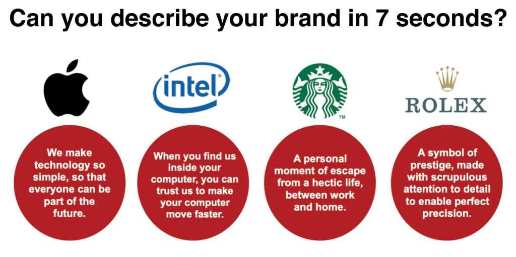 brand idea example