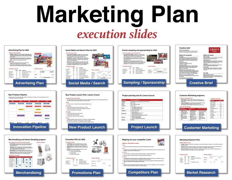 Marketing Plan template marketing execution slides brand plan example