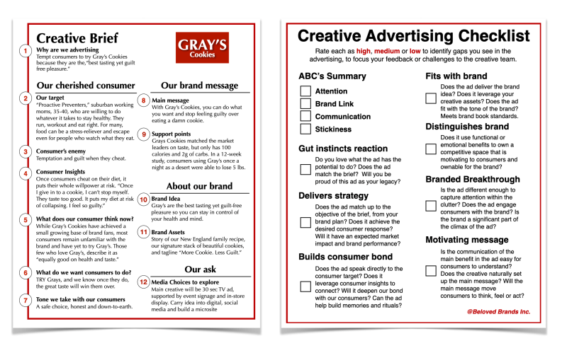 Marketing Excellence Creative Brief and Instincts