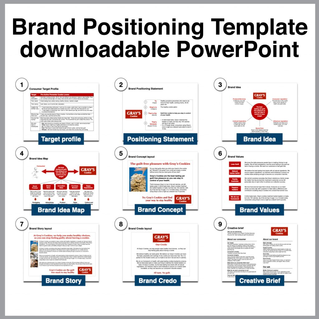 toolkit brand positioning template