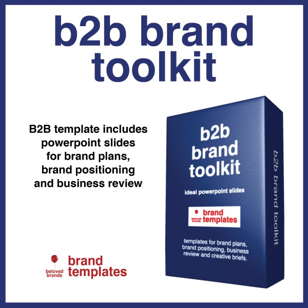 B2B Brand Management Toolkit