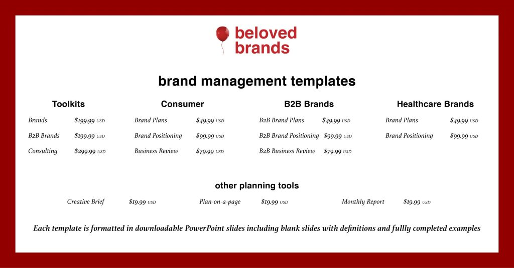 brand management templates