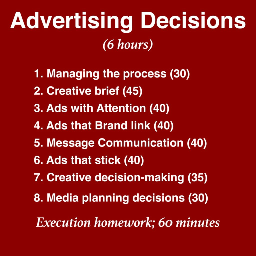 Mini MBA advertising decisions timing