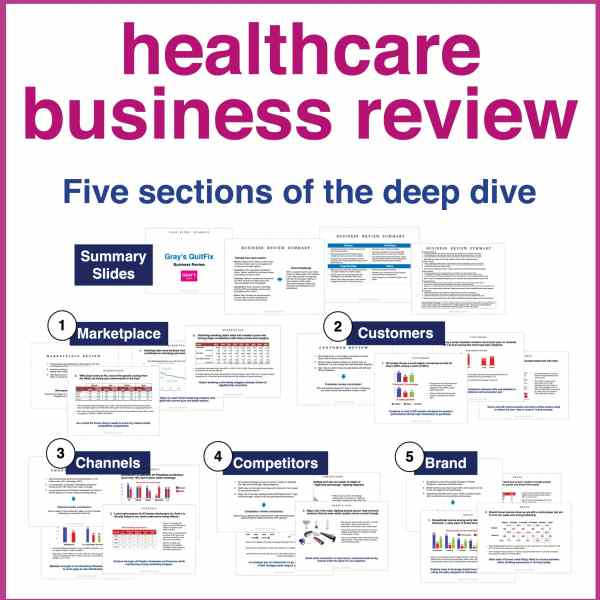 healthcare business review five sections