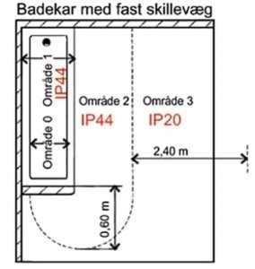 IP Klasser | Belysning.online