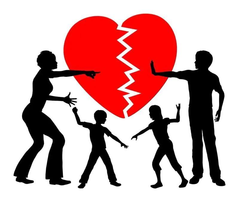 alienação parental sindrome