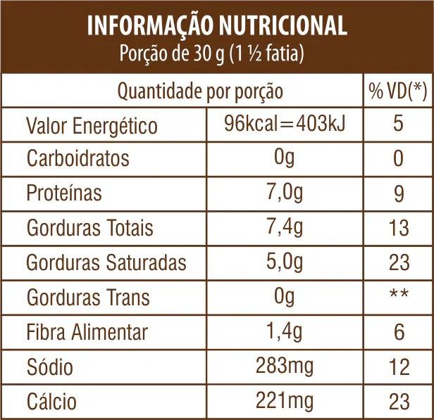 tabela nutricional da mussarela