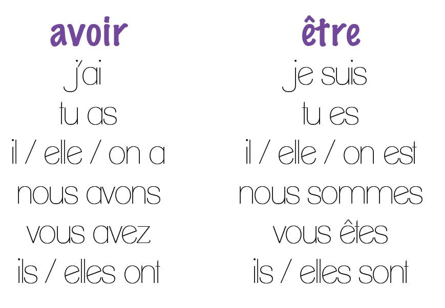 Ficha de Trabalho –  Les verbes être et avoir (3) – Soluções