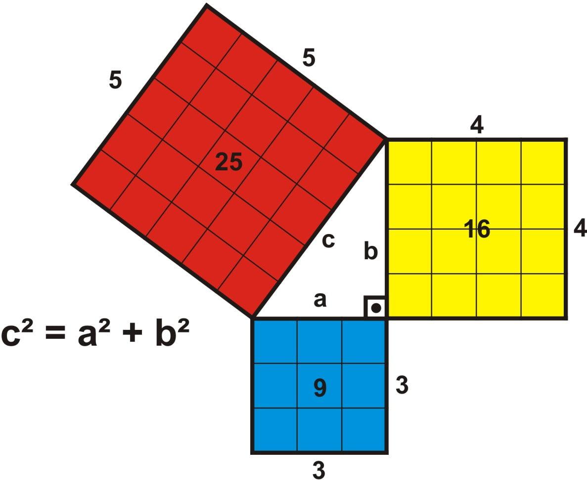 Ficha de Trabalho – Teorema de Pitágoras (4)