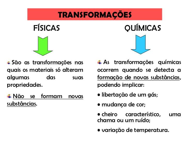 Ficha Informativa – Transformações físicas e químicas