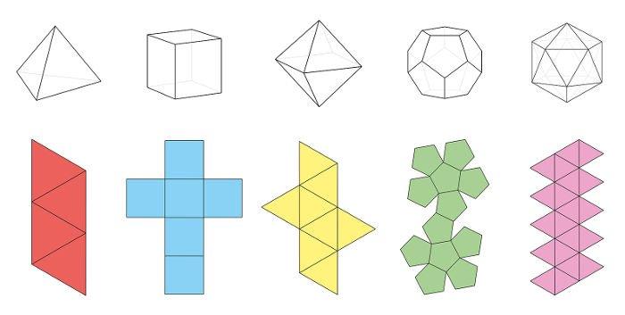 Planificações de sólidos geométricos