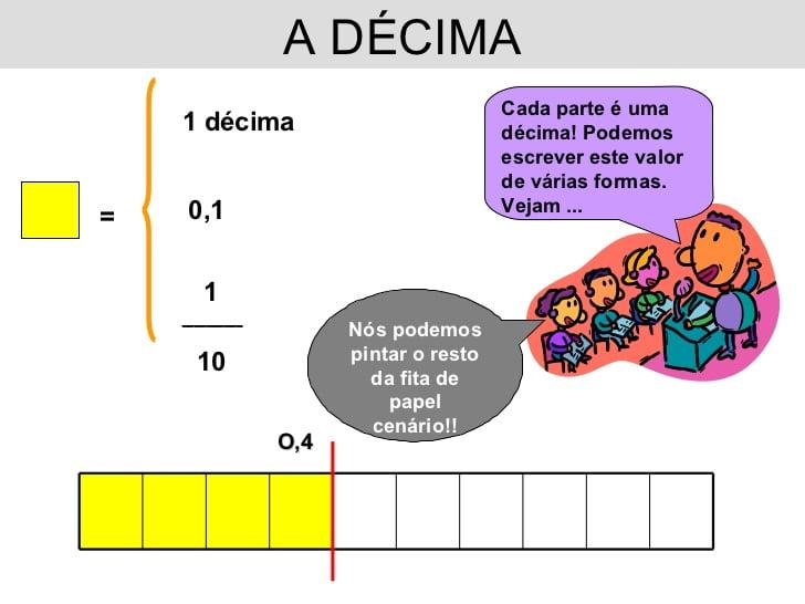 Ficha de Trabalho– Sistema de numeração decimal – a décima (1)