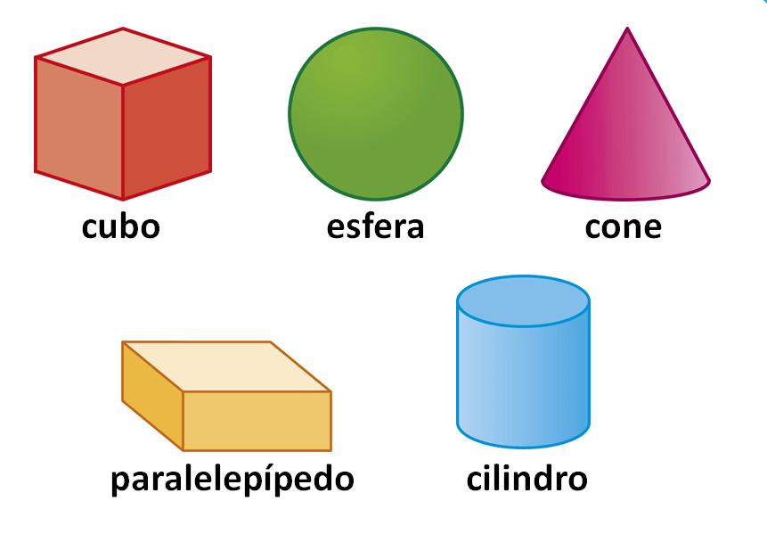 Sólidos e figuras geométricas