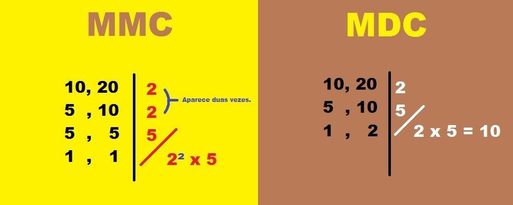 M.d.c e m.m.c. – Ficha de Trabalho (1)