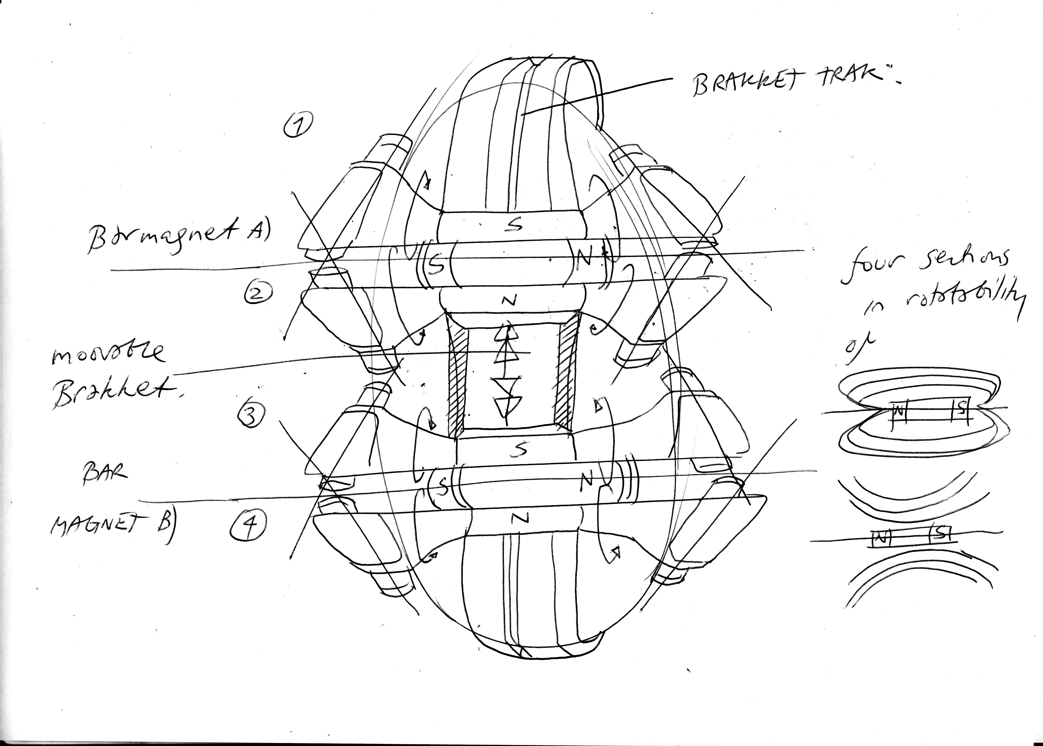 Psci Fi Reality E Levitating Robot