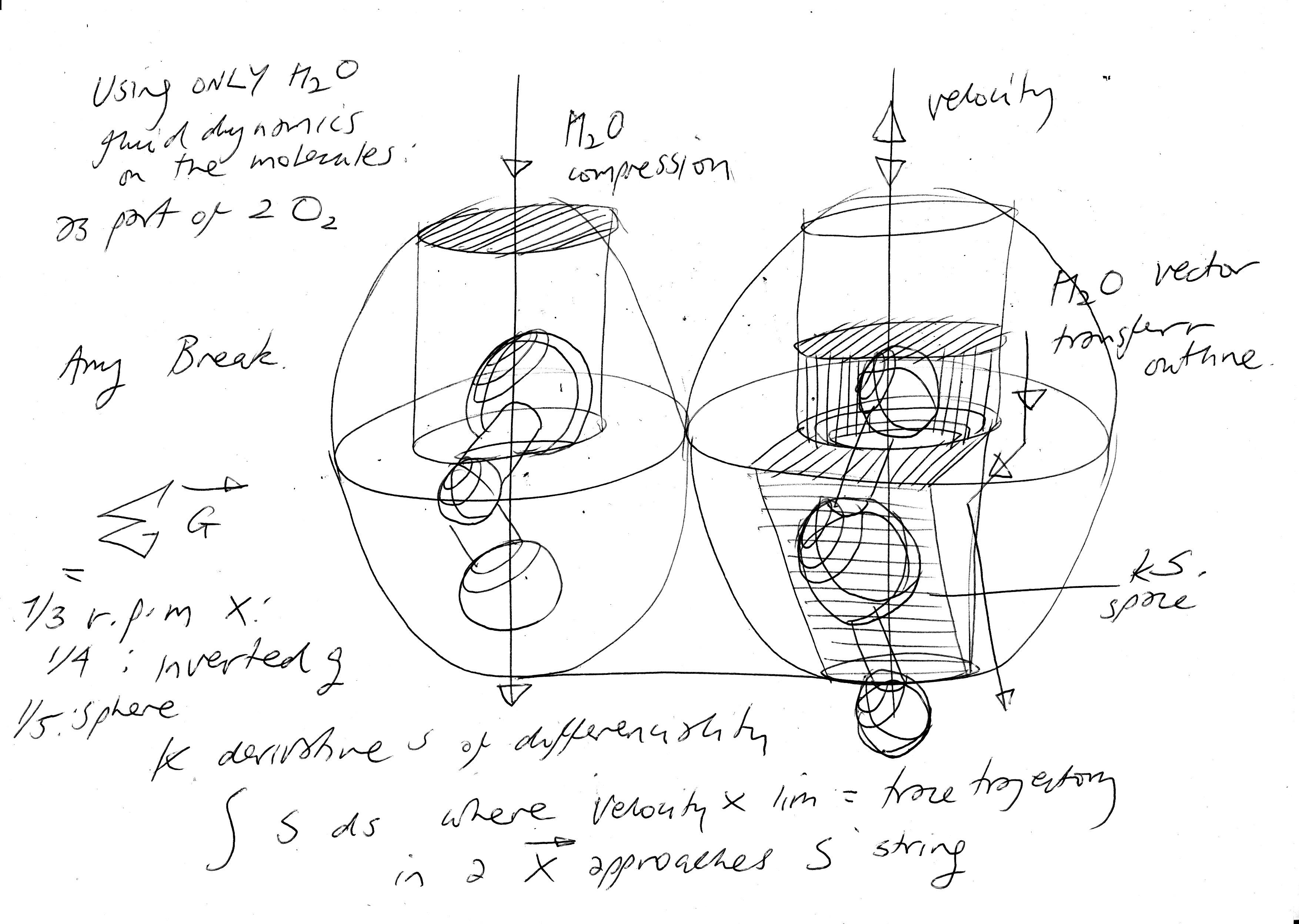 Sci Fi Reality Ernal H2o Bonding Force