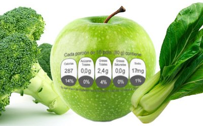 Interpreta las etiquetas nutricionales de los alimentos