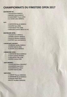 ®Benoit-CARPENTIER-Championnats.29-RESULTATS-Penhors-2017-11©-Ligue.BZH