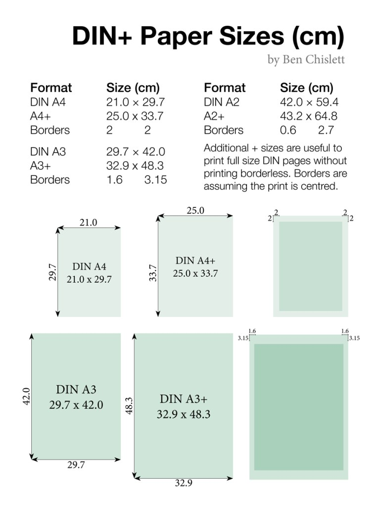 DIN Inkjet Printing Paper Sizes