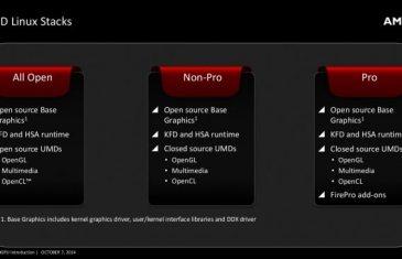 AMD-Linux--Driver-AMDGPU-BH