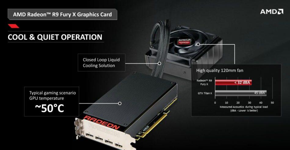 Todo lo que trae consigo AMD con R9 300 y R9 Fury al detalle