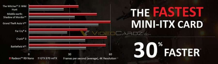 Benchmarks de la AMD R9 Nano revelados - benchmarkhardware 1