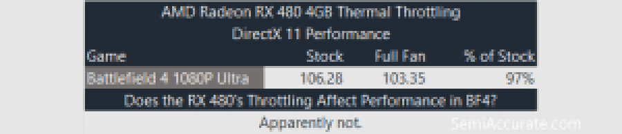 RX-480-Throttling-Benchmark
