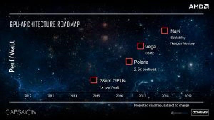AMD-GPU-Architecture-Roadmap-Vega-10