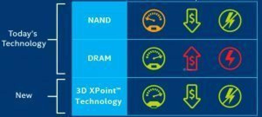 capture3d-xpoint