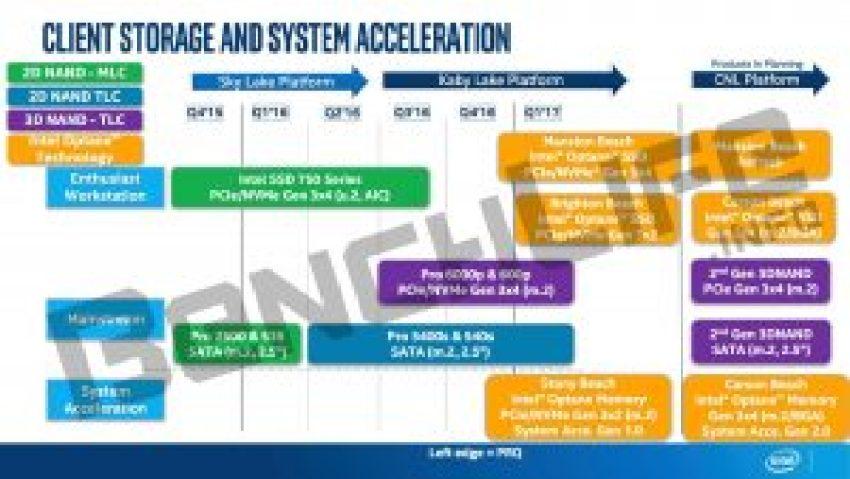 intel-optane-ssd-roadmap-2016-2017-3d-xpoint-memory