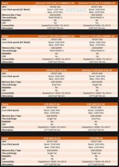 tabla-datos-gpus