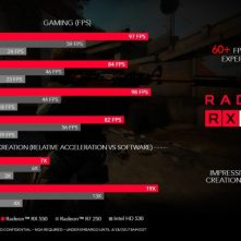 AMD Radeon RX 500-Benchmarkhardware (9)