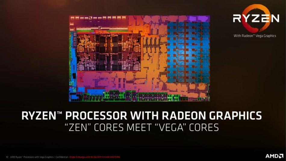 AMD presenta los nuevos procesadores móviles Ryzen con gráficos Vega