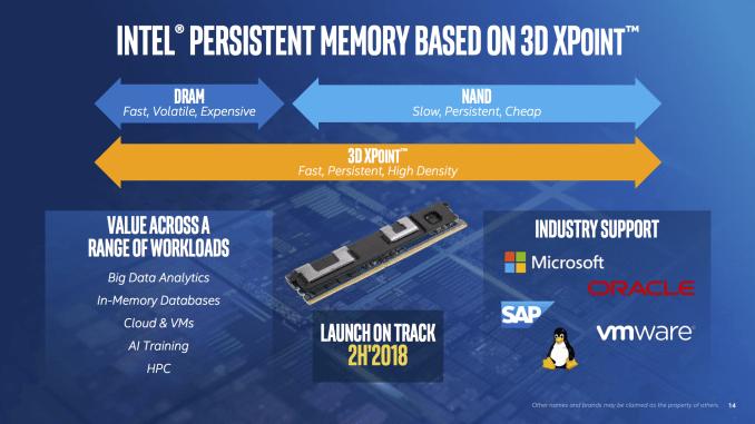 Intel y Micron aumentan la capacidad de fabricación de la tecnología 3D XPoint