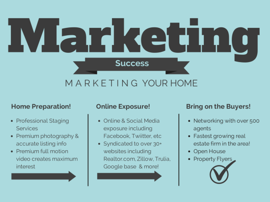 Marketing Your Nashville TN Home