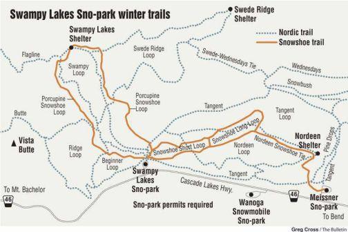 Swampy Lakes trail