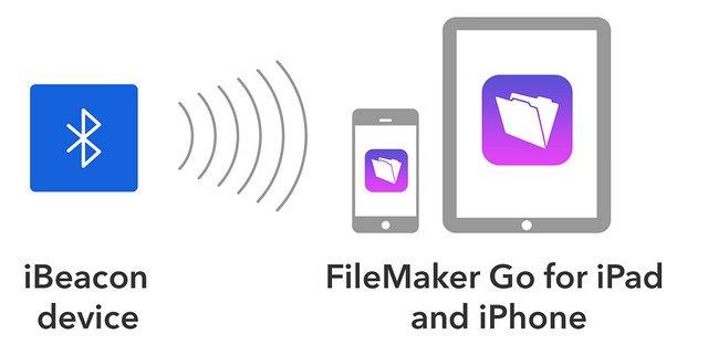 FileMaker 15 unterstützt iBeacon. Quelle: FileMaker