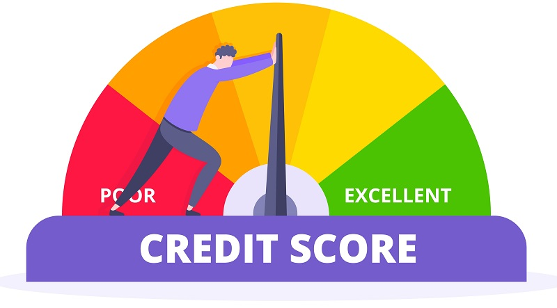 Measurement from poor to excellent rating for credit or mortgage loans concept