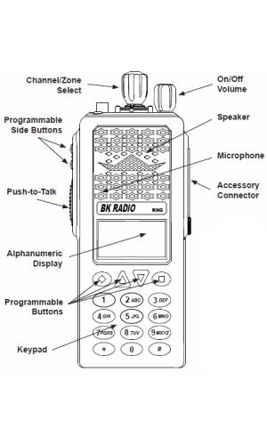 KNGP150CMD, Command, Digital APCO P25, VHF, Portable Radio
