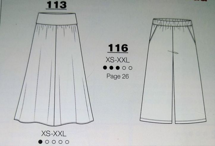 les modéles Les pantalons, les jupes et les bermudas