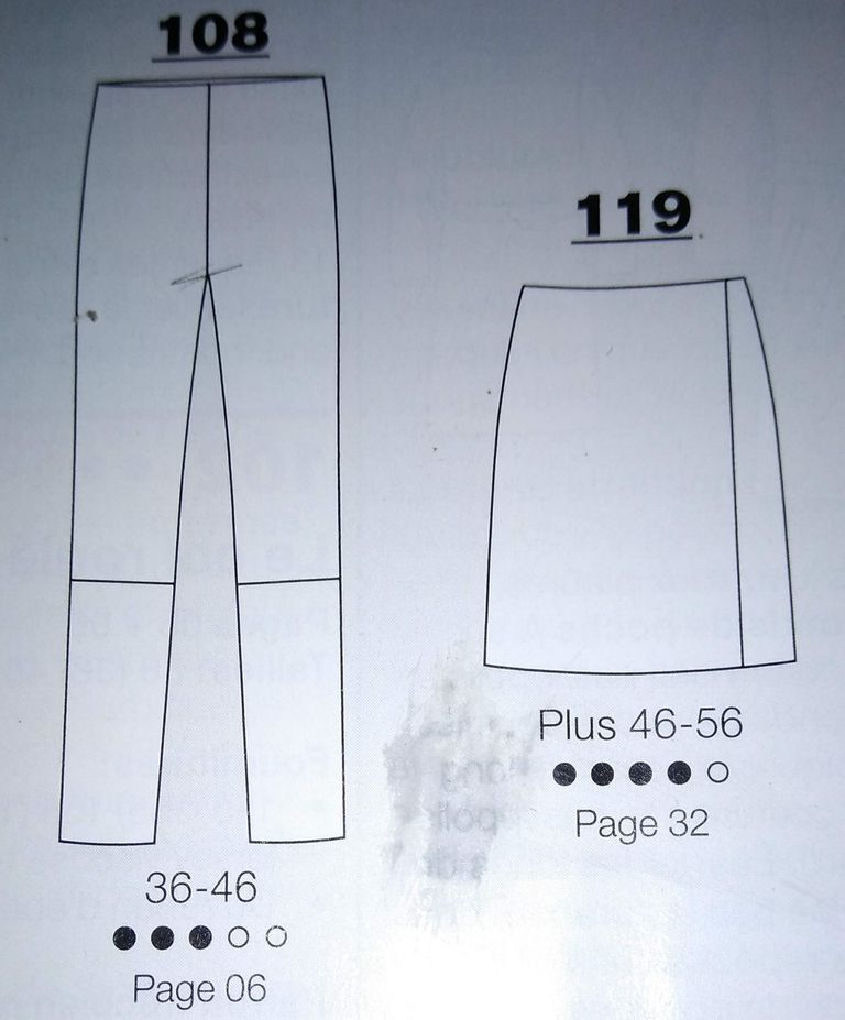 modele pantalons et jupes