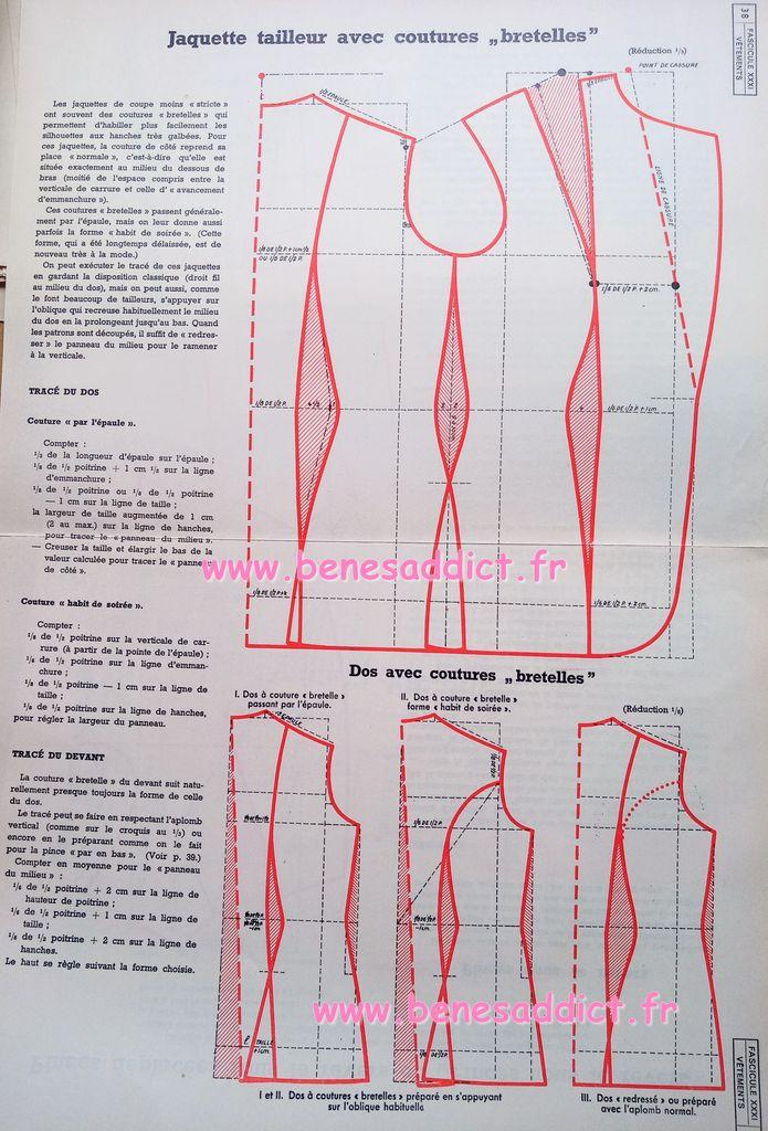 Tracer votre robe, manteau ou haut PIN-UP avec cours de coupe à plat 50's