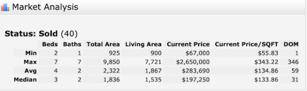 Kenner Home Sales Jan 2020
