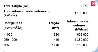 Stockholm solkarta. Exempel på information man kan få för en vald byggnads tak.