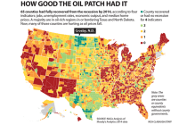 How good the oil patch had it