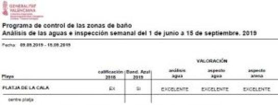 2019099-15-ANALITICAS-CALA-FINESTRAT-300x115